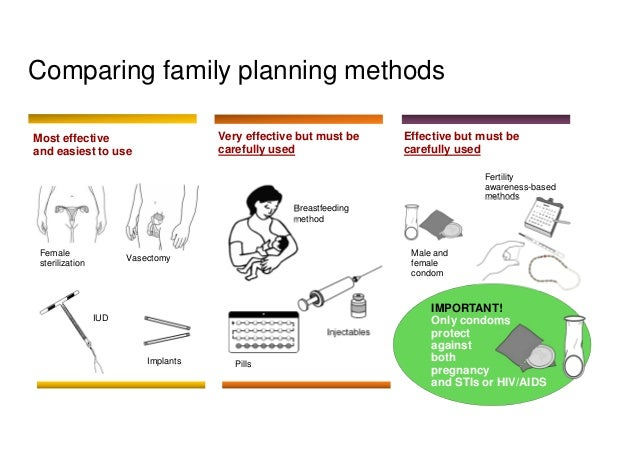 effectiveness of family planning thesis Phd thesis on family planning swedish university dissertations essays about thesis on family planning search and download 57222 doctoral phdan examination of university students attitude to contraceptive use florence ngozi.