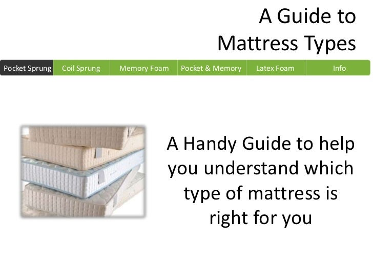 A Guide to                                                    Mattress TypesPocket Sprung   Coil Sprung   Memory Foam   Po...