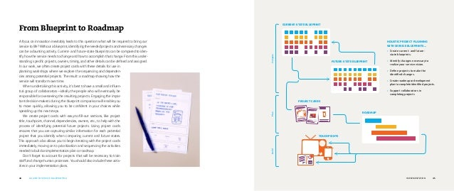 A guide to service blueprinting by adaptive path 24 malvernweather Gallery