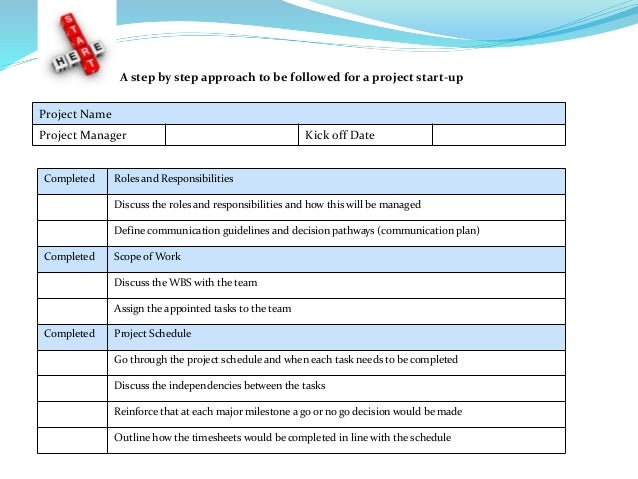 project startup checklist A guide to starting a project incorporating a startup checklist
