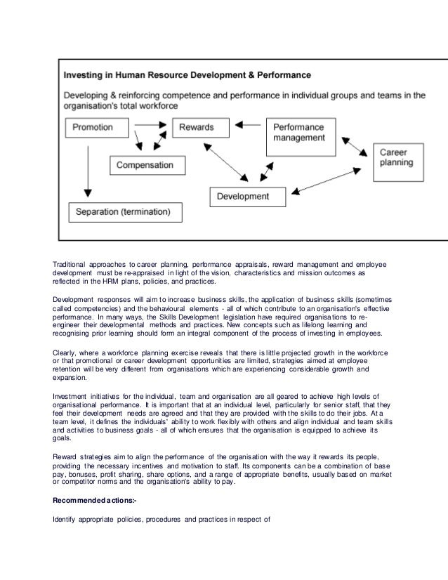 evaluate resource requirements to implement a new strategy for a given organisation Role of change management teamrole of change  what new behaviours are required  understanding the real cost to the organisation in implementing a change .