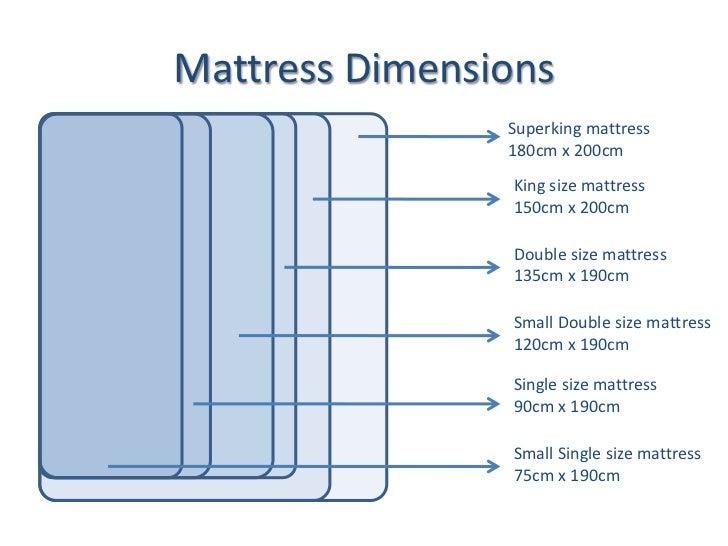 Mattress Dimensions ...