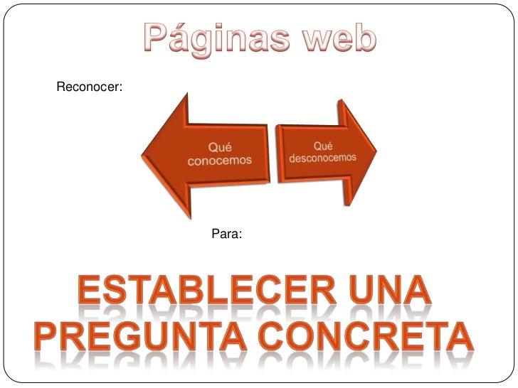 Páginas web<br />Reconocer:<br />Para:<br />Establecer una pregunta concreta<br />