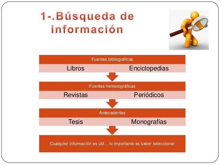 1-.Búsqueda de información<br />