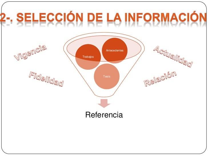 2-. Selección de la información<br />Vigencia<br />Actualidad<br />Relación<br />Fidelidad<br />