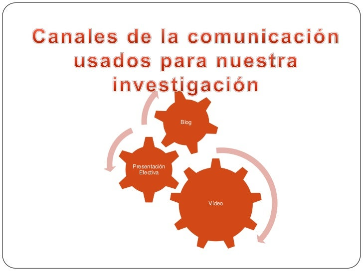 Canales de la comunicación usados para nuestra investigación<br />