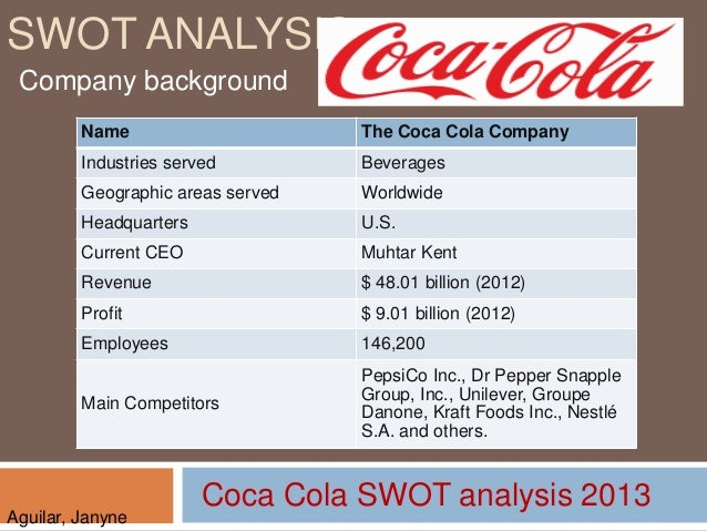 coca cola opportunities and threats Coca-cola co announced yesterday that it is splitting its operations to expedite refranchising of its bottling system.