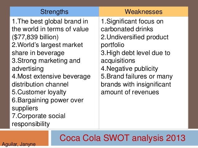 kraft foods swot analysis Kraft heinz company profile - swot analysis: established in july 2015 following the merger of heinz and kraft creating the world's fifth largest.