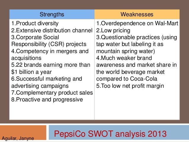 Swot analysis of wal mart in china - College paper Sample