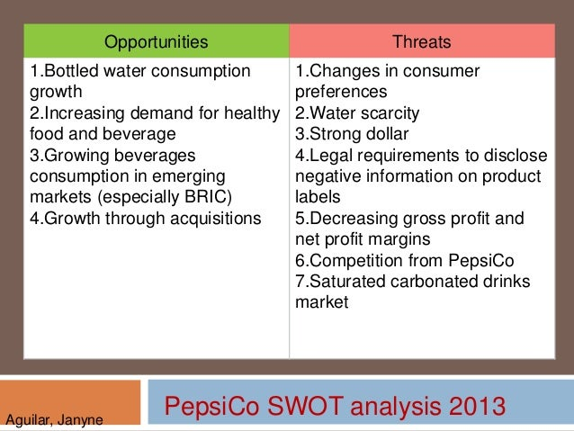 Food and Beverage SWOT Analysis