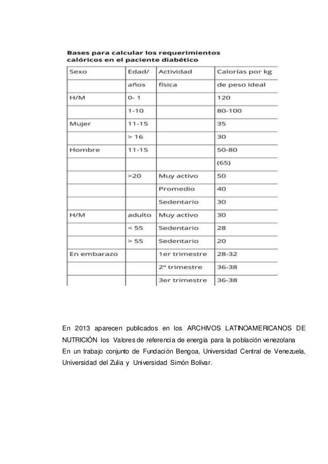 En 2013 aparecen publicados en los ARCHIVOS LATINOAMERICANOS DE NUTRICIÓN los Valores de referencia de energía para la pob...