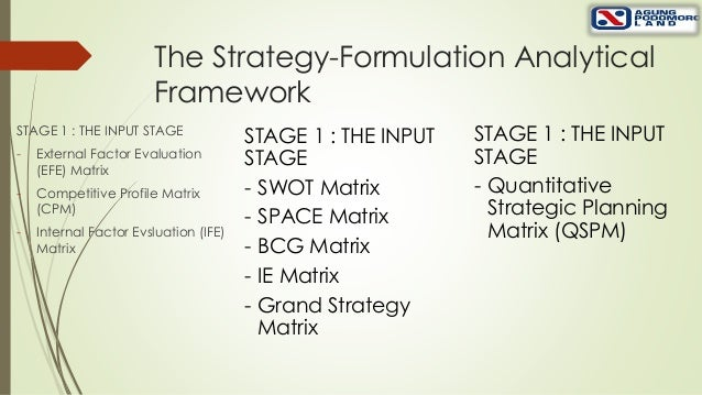 ife matrix efe matrix bcg matrix swot analysis of kfc Krispy kreme: analysis of cpm, efe, ife, swot analysis of space matrix 6 analysis of bcg 7 analysis of grand strategy matrix 8 analysis of qspm 9.