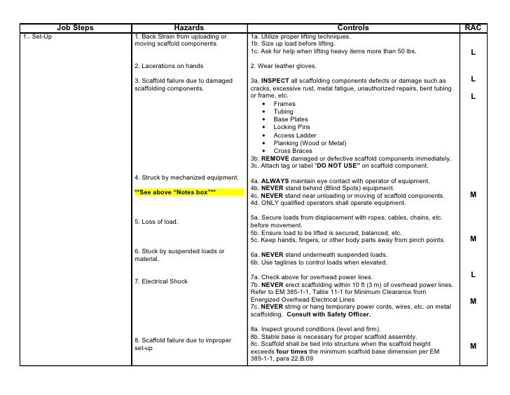 step ladder risk assessment template - aha sample scaffolding
