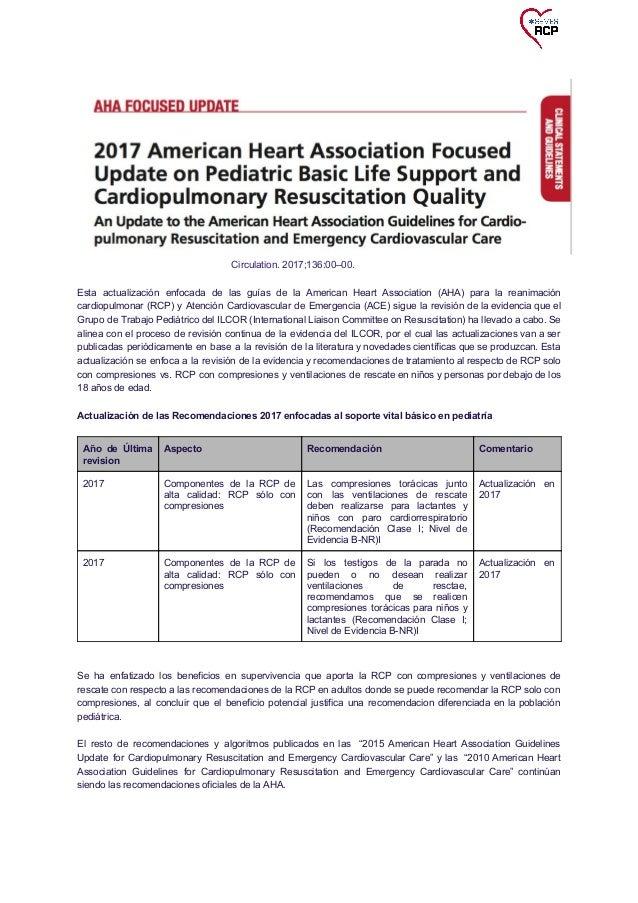 Circulation. 2017;136:00–00. Esta actualización enfocada de las guías de la American Heart Association (AHA) para la rea...