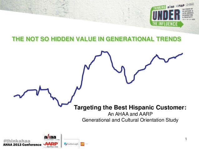 1Targeting the Best Hispanic Customer:An AHAA and AARPGenerational and Cultural Orientation StudyTHE NOT SO HIDDEN VALUE I...