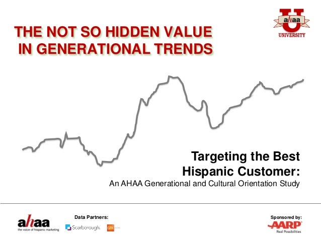 Sponsored by:Data Partners: Targeting the Best Hispanic Customer: An AHAA Generational and Cultural Orientation Study THE ...