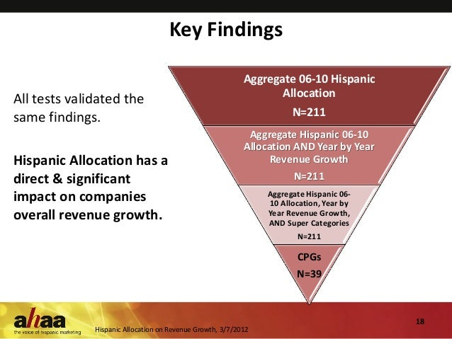 revenue allocation among the three tiers Revenue allocation formula in nigeria introduction prior to the discovery of oil in nigeria, other sectors of the economy thrived agriculture, for instance, was a major source of revenue.
