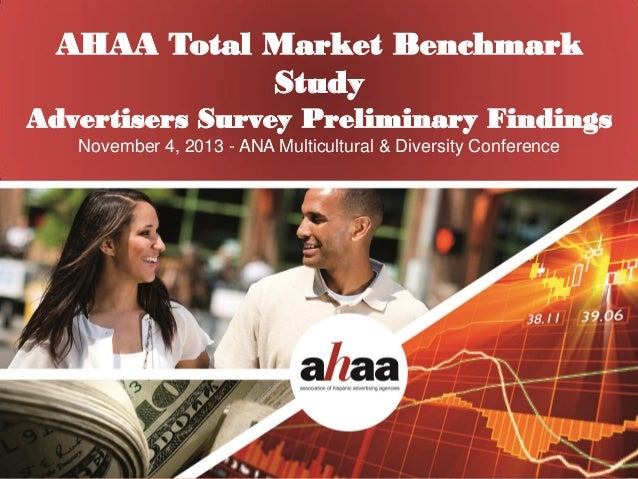 AHAA Total Market Benchmark Study Advertisers Allocations Equate to Corporate Revenue Growth Survey Preliminary Findings H...