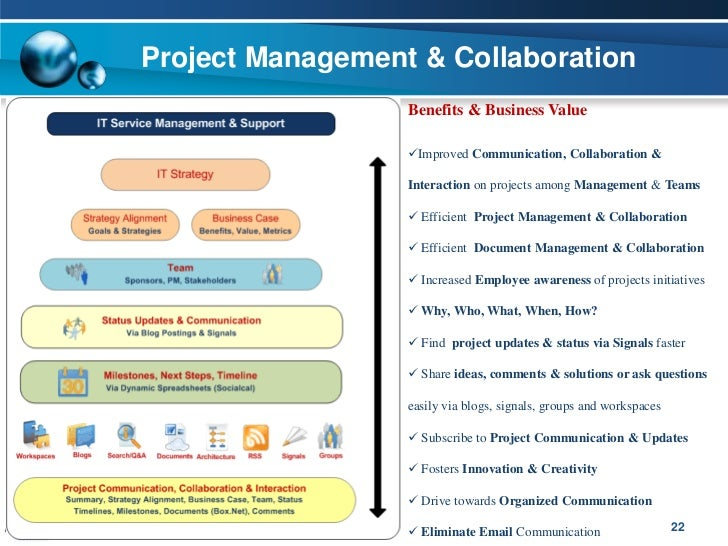 Communication and collaboration strategies for people