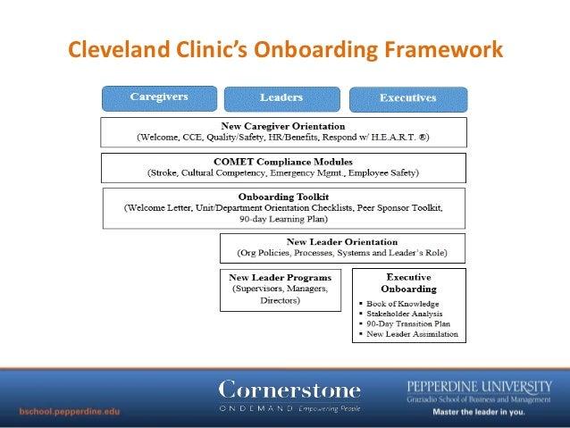 talent management and succession planning best practices