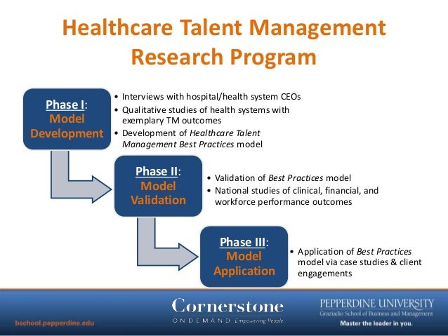 Talent management systems validating