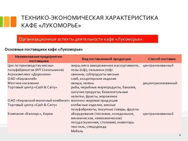 дипломная презентация по расширению ассортимента 3 Общая характеристика кафе 4