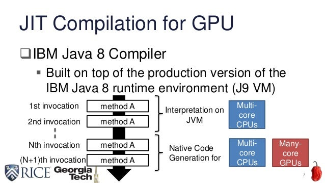 runtime execution in java