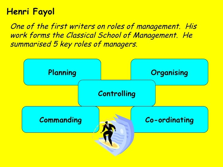 role of managers Their roles can be emphasized as executing organizational plans in conformance with the company's policies and the objectives of the top management, they define and discuss information and policies from top management to lower management, and most importantly they inspire and provide guidance to lower level managers towards better performance.
