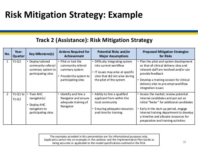 Webinar accountable health communities model learning for Risk and mitigation plan template