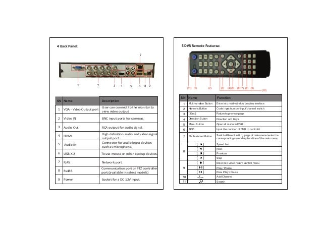AHD DVR manual-vcon