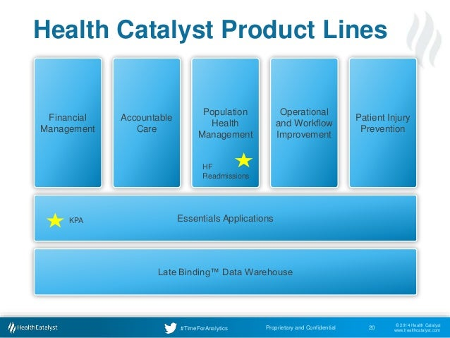 A Health Catalyst Overview: An Introduction to Healthcare Data Wareho…