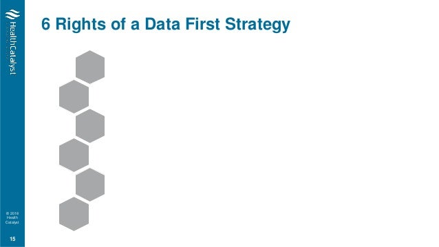 A Health Catalyst Overview: Learn How a Data First Strategy Can Drive…
