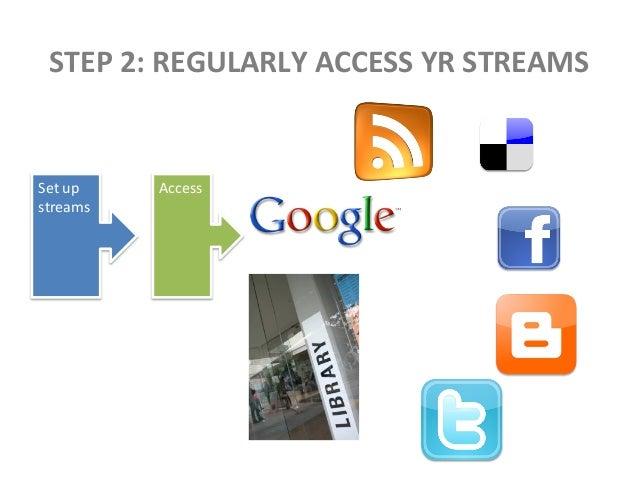 Social Media: Are you maximising its potential? #AHEIA