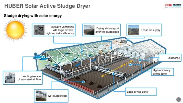 Huber Solar Active Sludge Dryer