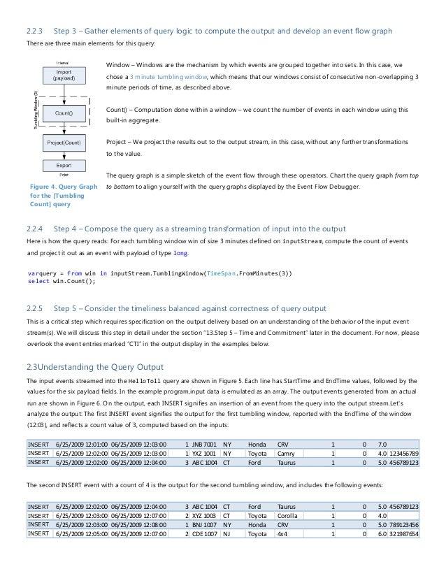 Figure 5. Input events in HelloToll.csFigure 6. Output events from [Tumbling Count] in HelloToll.csEvent StartTime EndTime...