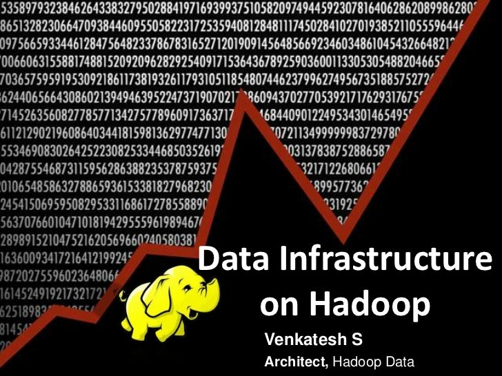 Data Infrastructure on Hadoop<br />Venkatesh S<br />Architect, Hadoop Data<br />