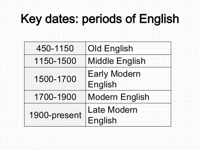 a history of the english language In its 1,500+ years, english has evolved from a little-spoken island language to the lingua franca of business and the internet along the way it changed as a result of war, religion, industry, literature and technology.