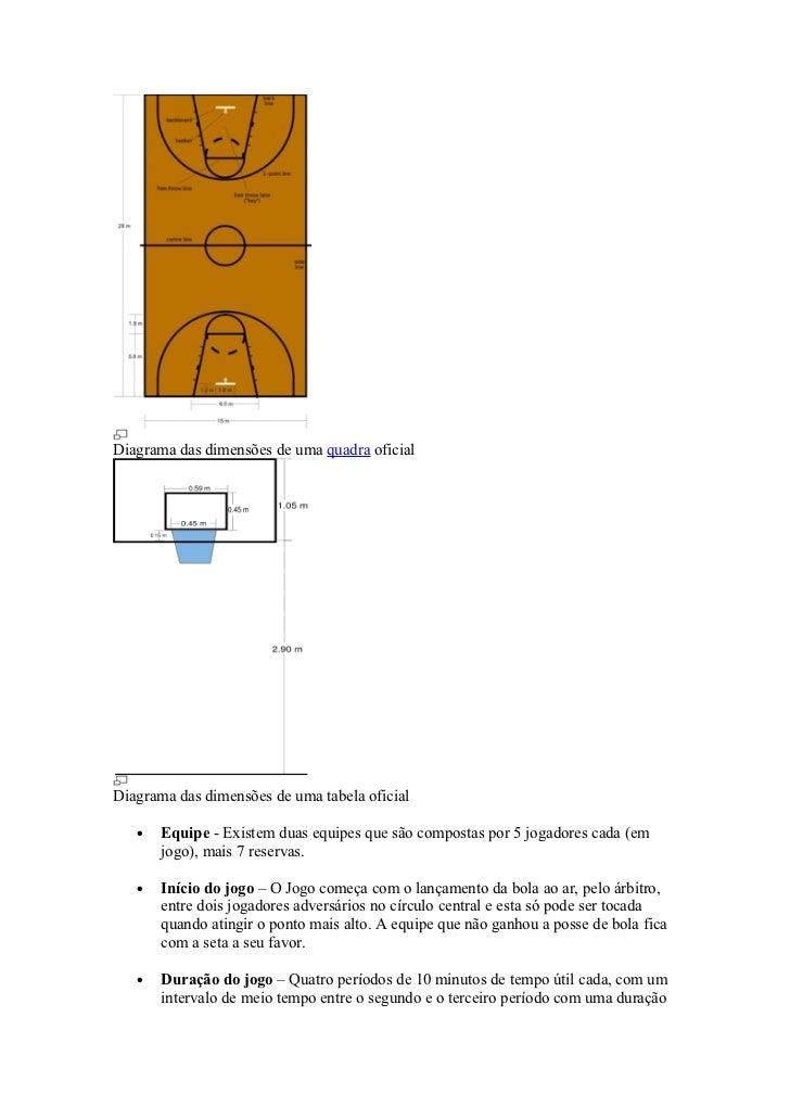 4ff2a470bebff  editar  Regulamento (FIBA)  6.