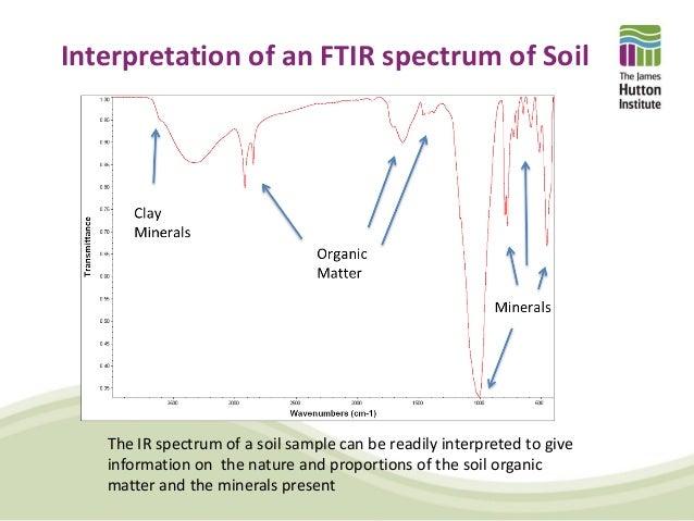 ftir interpretation Quantitative analysis using atr-ftir spectroscopy application note author simon boyd, jonah kirkwood agilent technologies, inc system of ethanol (etoh) in water.