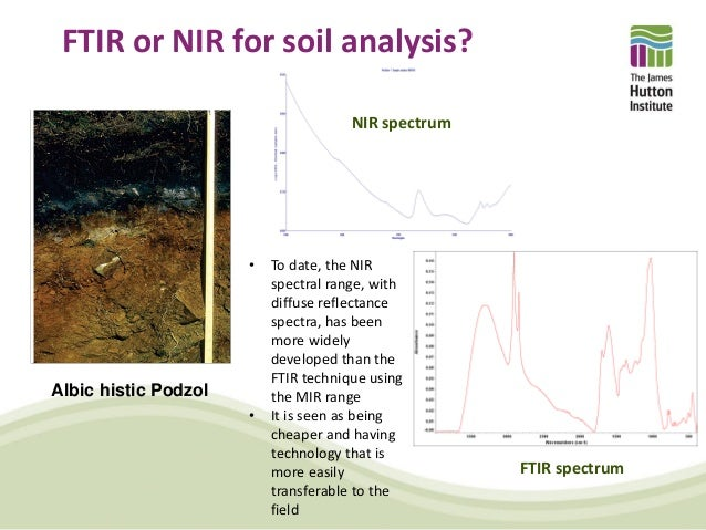 Analysis of soil in the field using portable ftir a h for Mineral soil vs organic soil