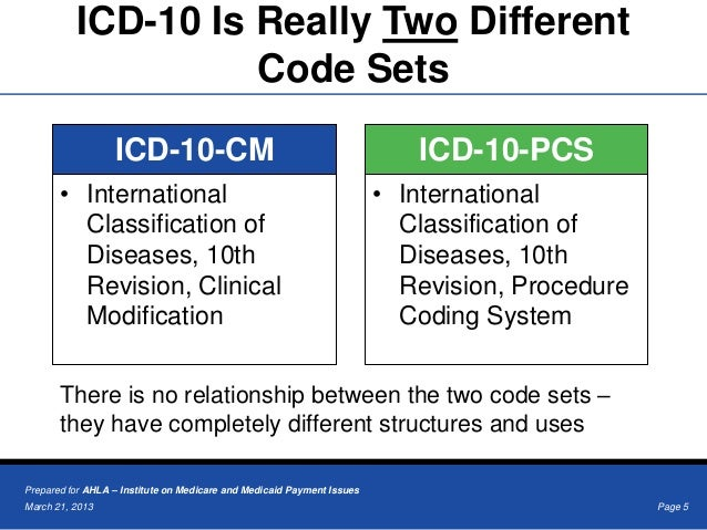 ICD-10 Transition Update: What Health Lawyers Need to Know