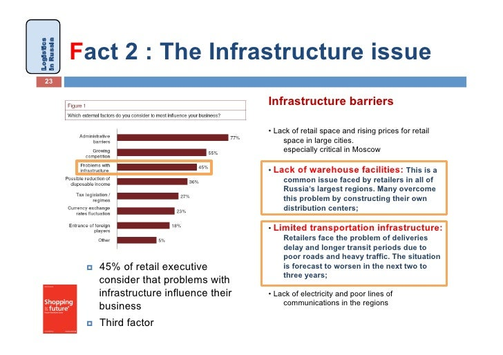 logistics challenges in the retail industry 2 retail operations six success factors for a tough market complexity = cost  simple operating models are lean a key driver of complexity in a retail environment is the number of unique.