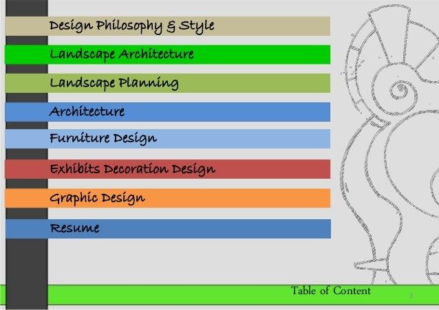 Aim Architecture Designs Jeddah