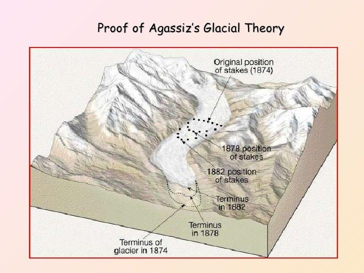 Ahmad Glacier