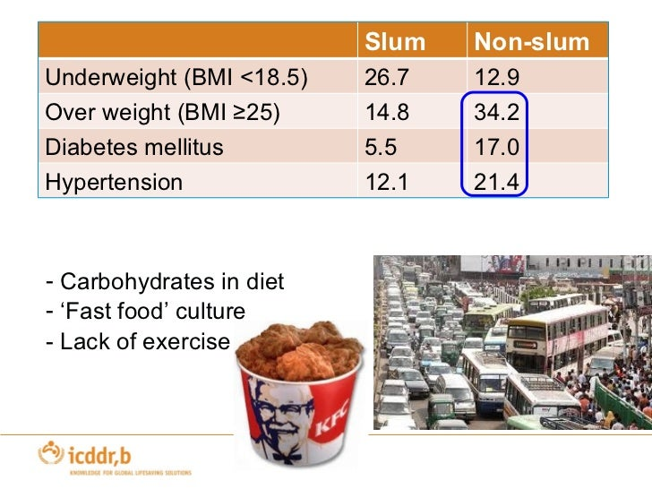 micronutrient and fast food presentation J pharm pharmacol 2008 sep60(9):1237-42 doi: 101211/jpp6090017  frequent inadequate supply of micronutrients in fast food induces oxidative  stress.