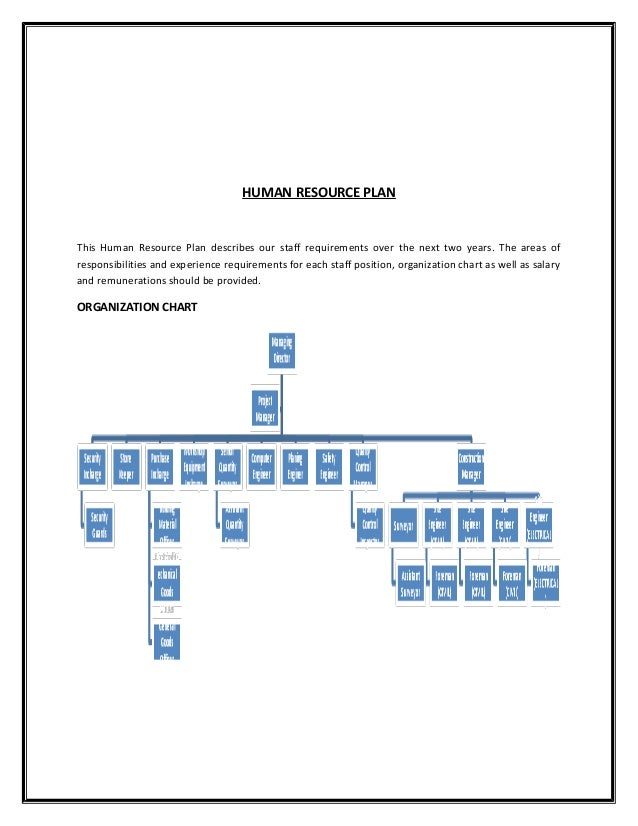 House construction project plan