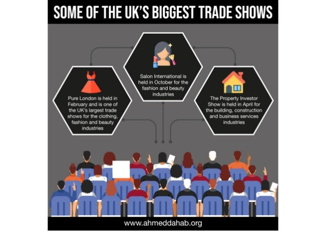 Some of the UK's Biggest Trade Shows