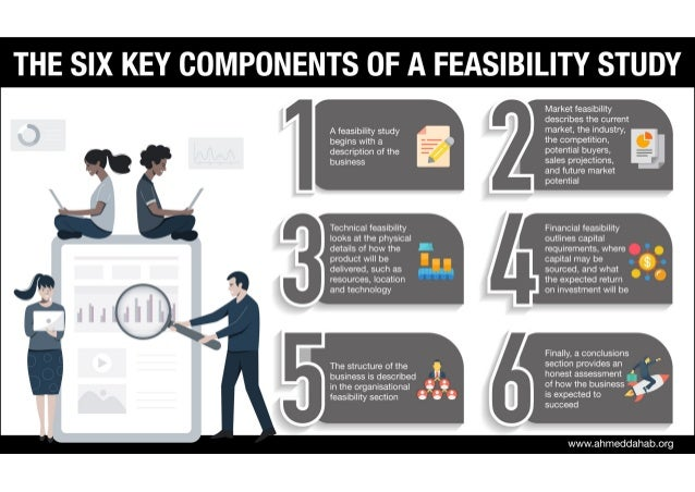 The Six Key Components of a Feasibility Study
