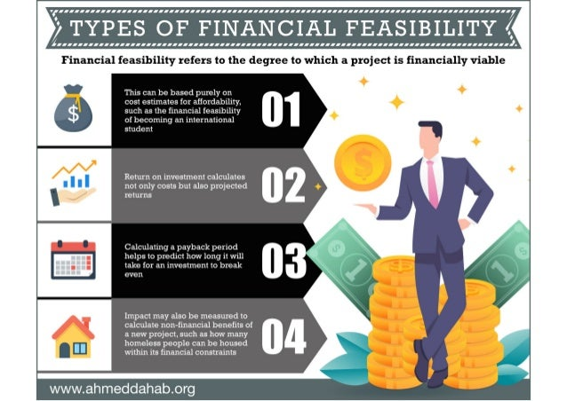 Types of Financial Feasibility