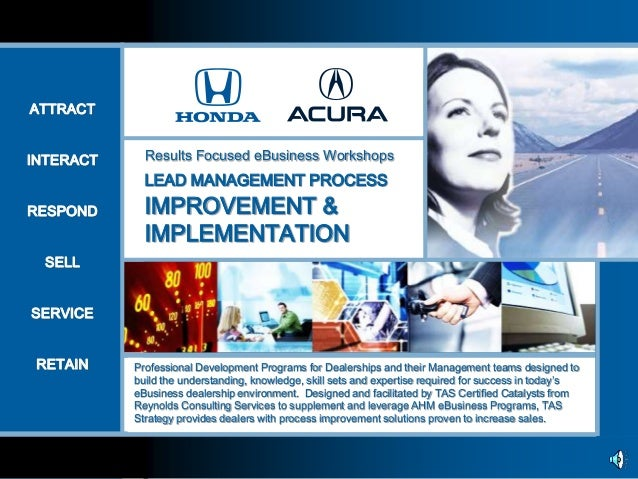 LEAD MANAGEMENT PROCESS IMPROVEMENT & IMPLEMENTATION Results Focused eBusiness Workshops ATTRACT INTERACT RESPOND SELL SER...
